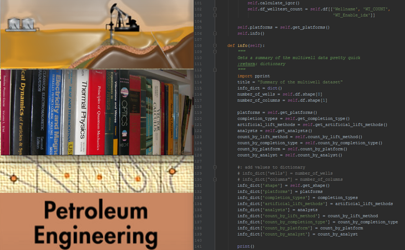 Python libraries for Production Engineering | Alfonso R Reyes